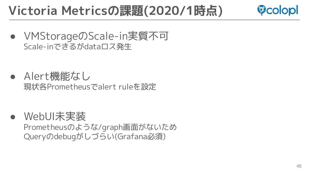 48 Victoria Metricsの課題(2020/1時点) ● VMStorageのSc...