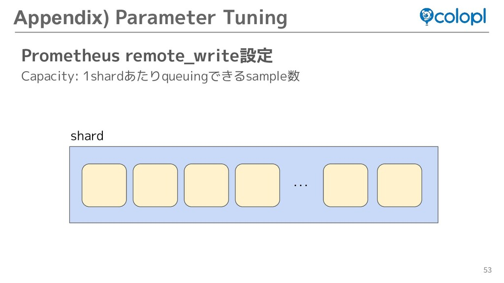 53 Prometheus remote_write設定 Capacity: 1shardあた...