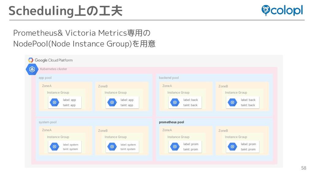 58 Prometheus& Victoria Metrics専用の NodePool(Nod...
