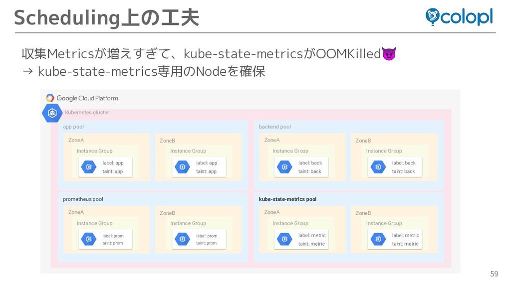 59 収集Metricsが増えすぎて、kube-state-metricsがOOMKilled...