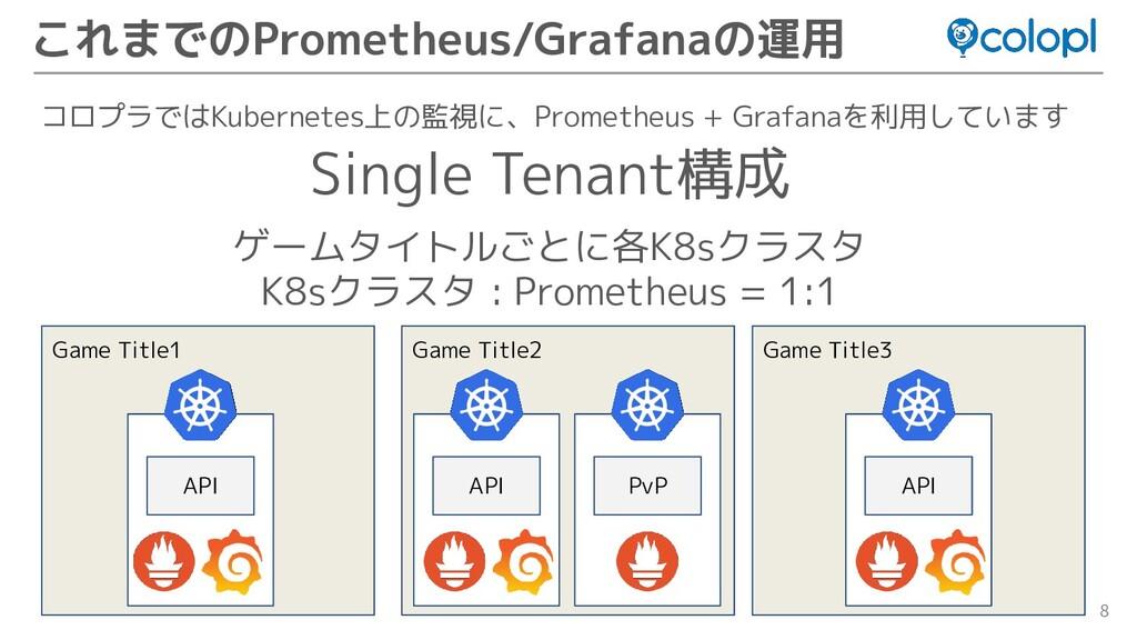 8 Game Title1 コロプラではKubernetes上の監視に、Prometheus ...