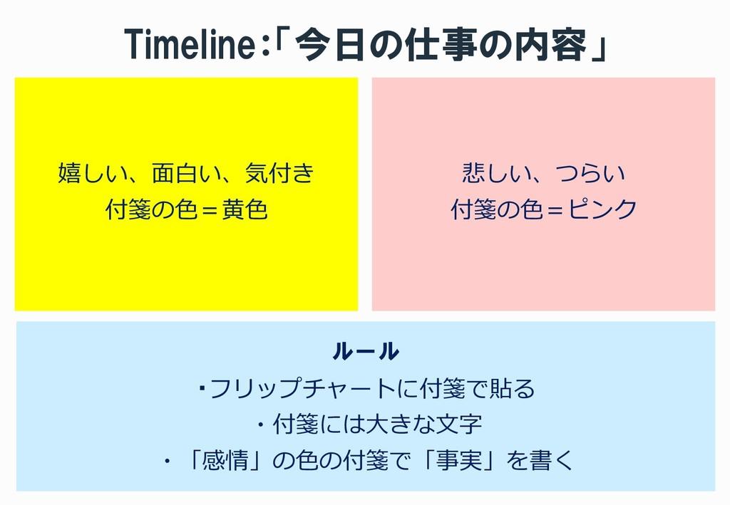 Timeline:「今日の仕事の内容」 嬉しい、面白い、気付き 付箋の色=黄色 悲しい、つらい...