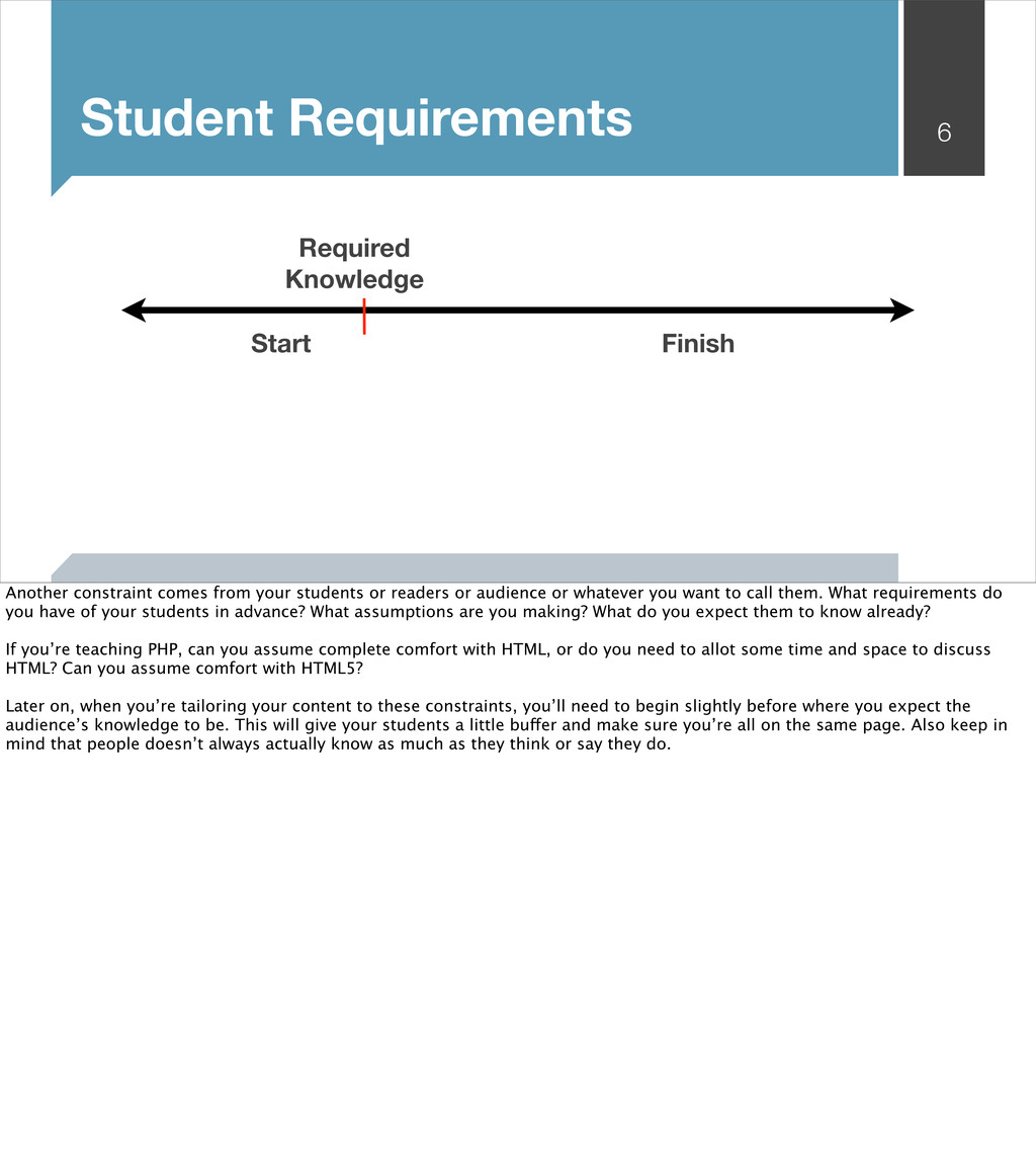 Student Requirements 6 Start Finish Required Kn...