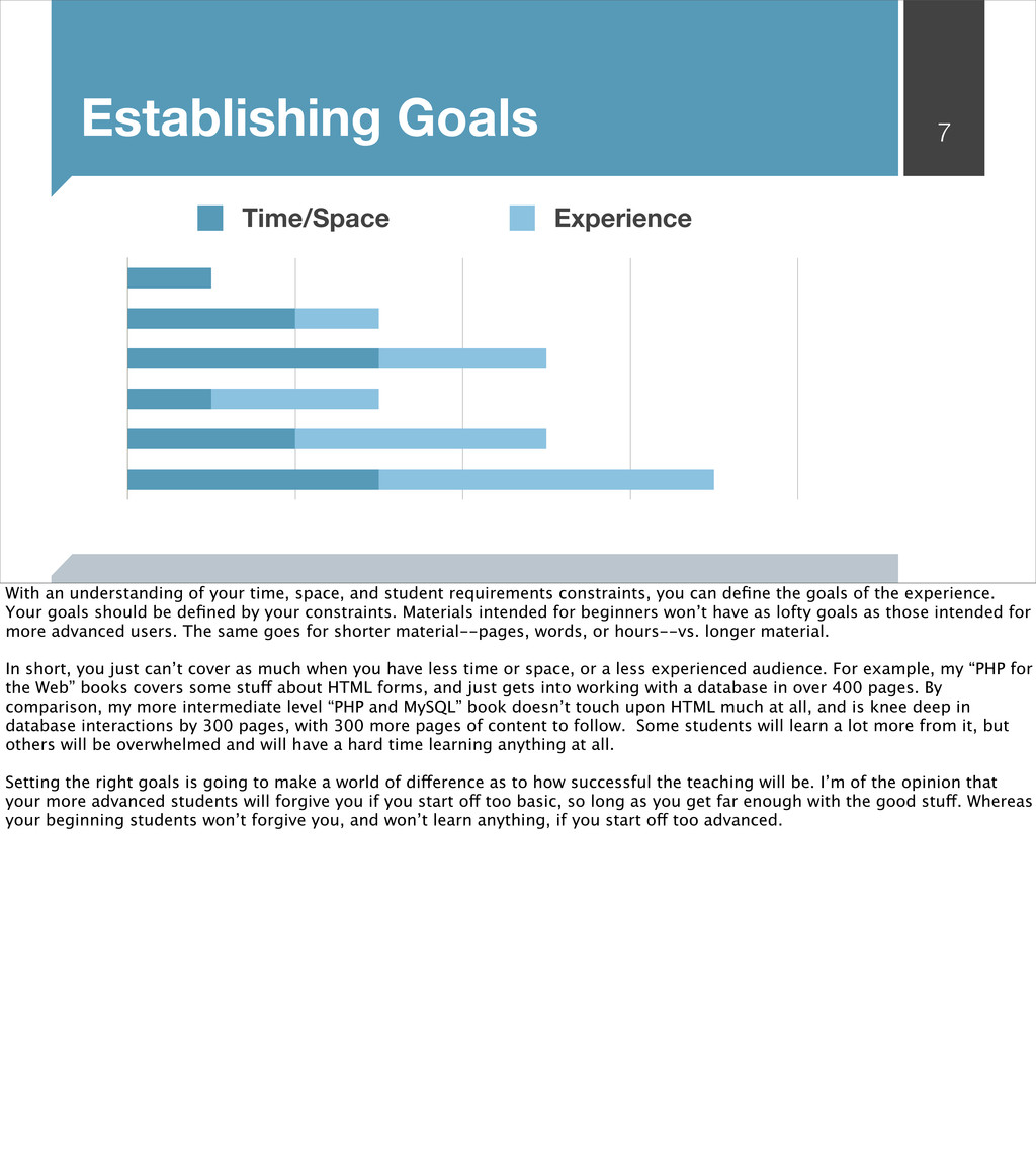 Establishing Goals 7 Time/Space Experience With...
