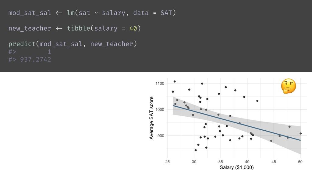 mod_sat_sal !<- lm(sat ~ salary, data = SAT) ne...