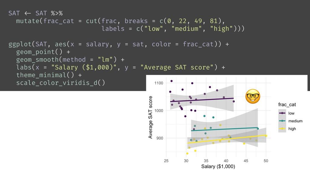 SAT !<- SAT %>% mutate(frac_cat = cut(frac, bre...