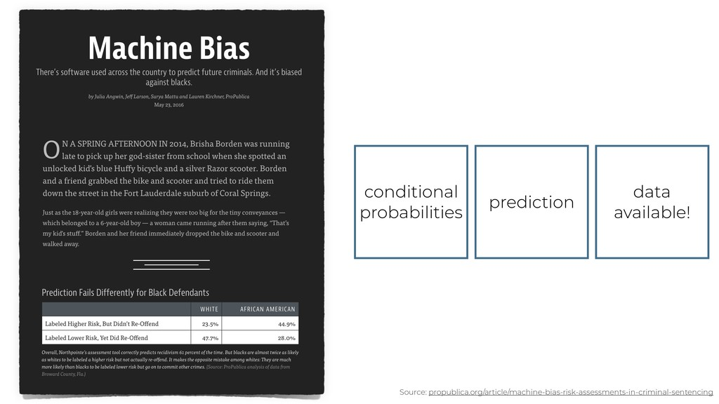 conditional probabilities prediction data avail...