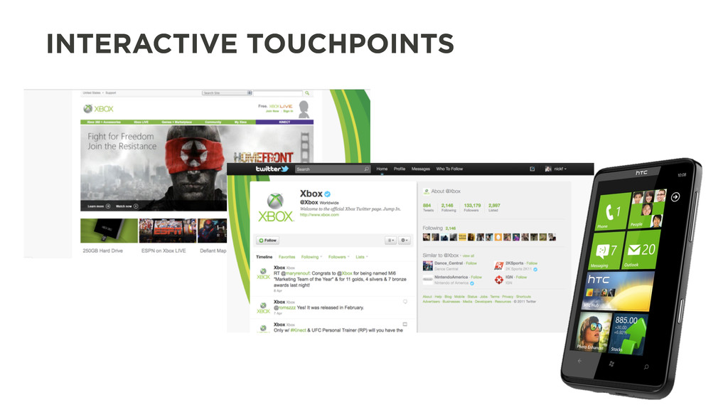 INTERACTIVE TOUCHPOINTS
