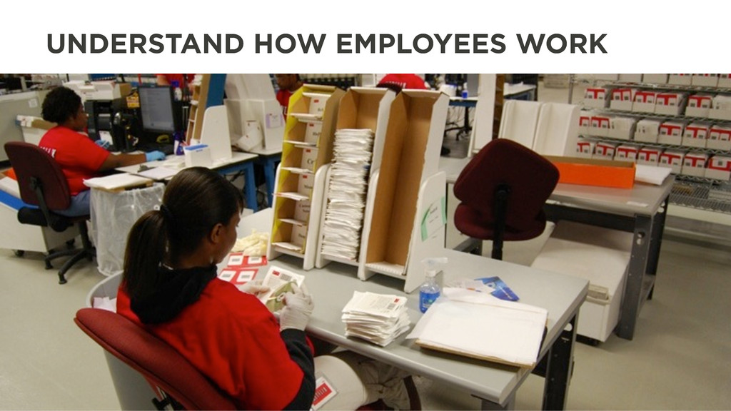 UNDERSTAND HOW EMPLOYEES WORK