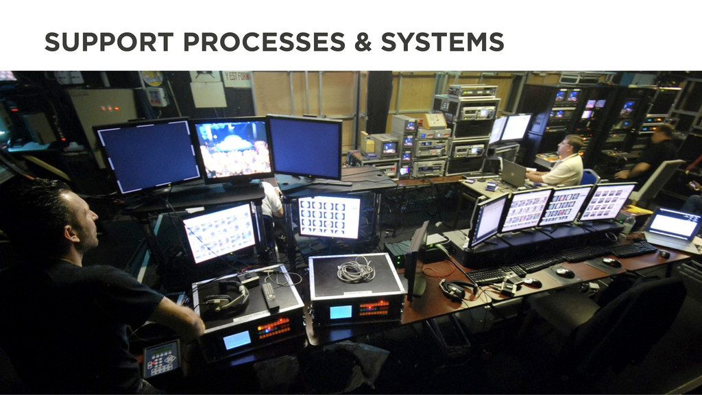 SUPPORT PROCESSES & SYSTEMS