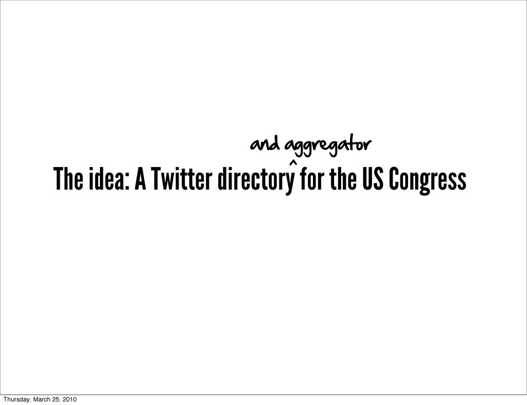 The idea: A Twitter directory for the US Congre...