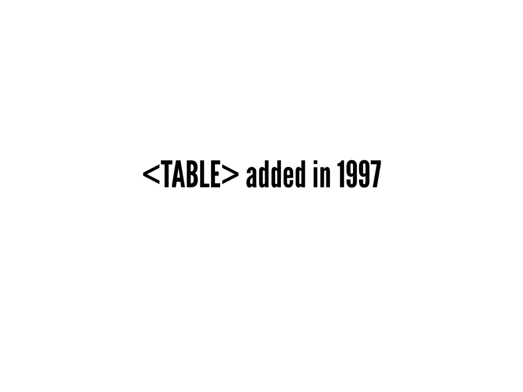 <TABLE> added in 1997