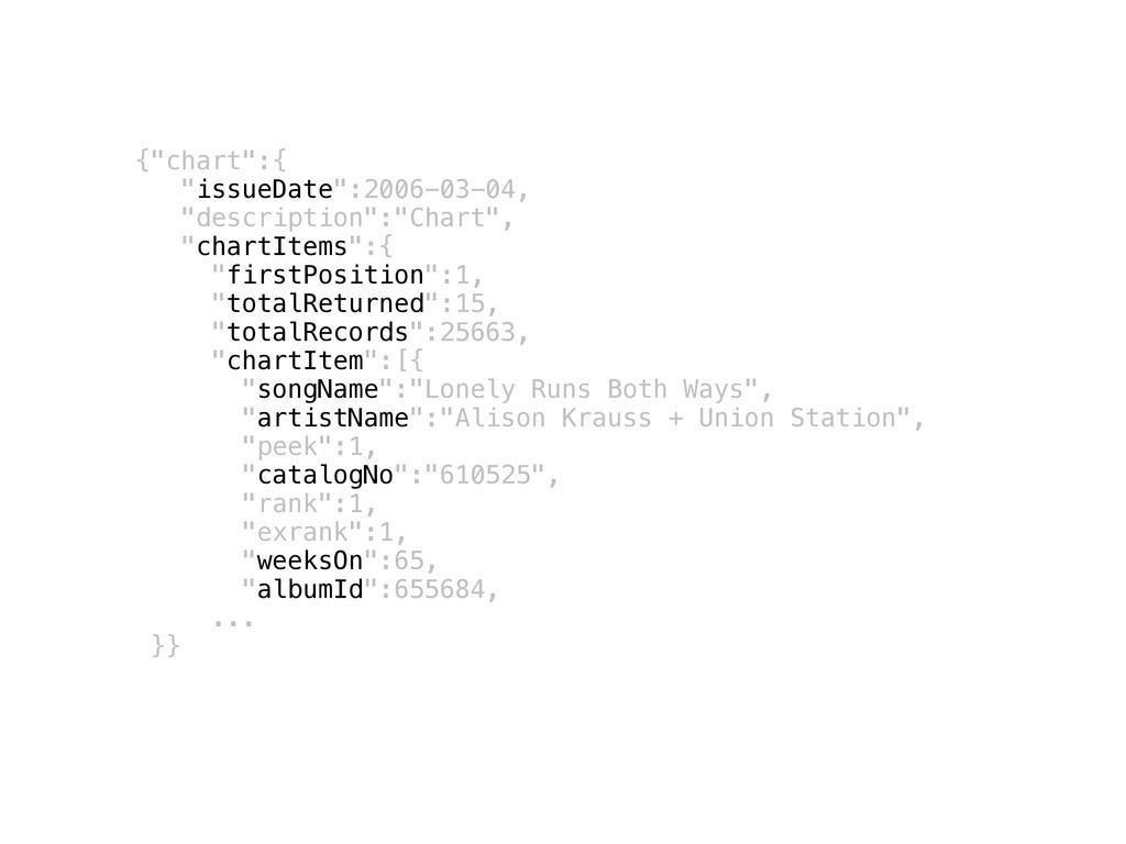 "{""chart"":{ ""issueDate"":2006-03-04, ""description..."