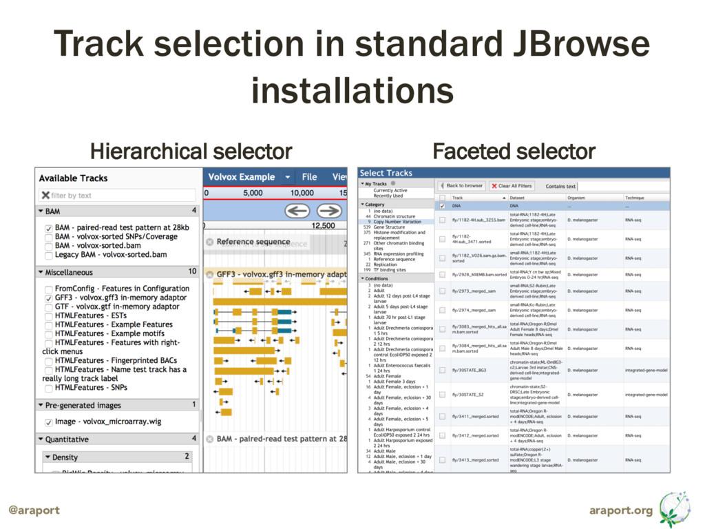 araport.org @araport Track selection in standar...