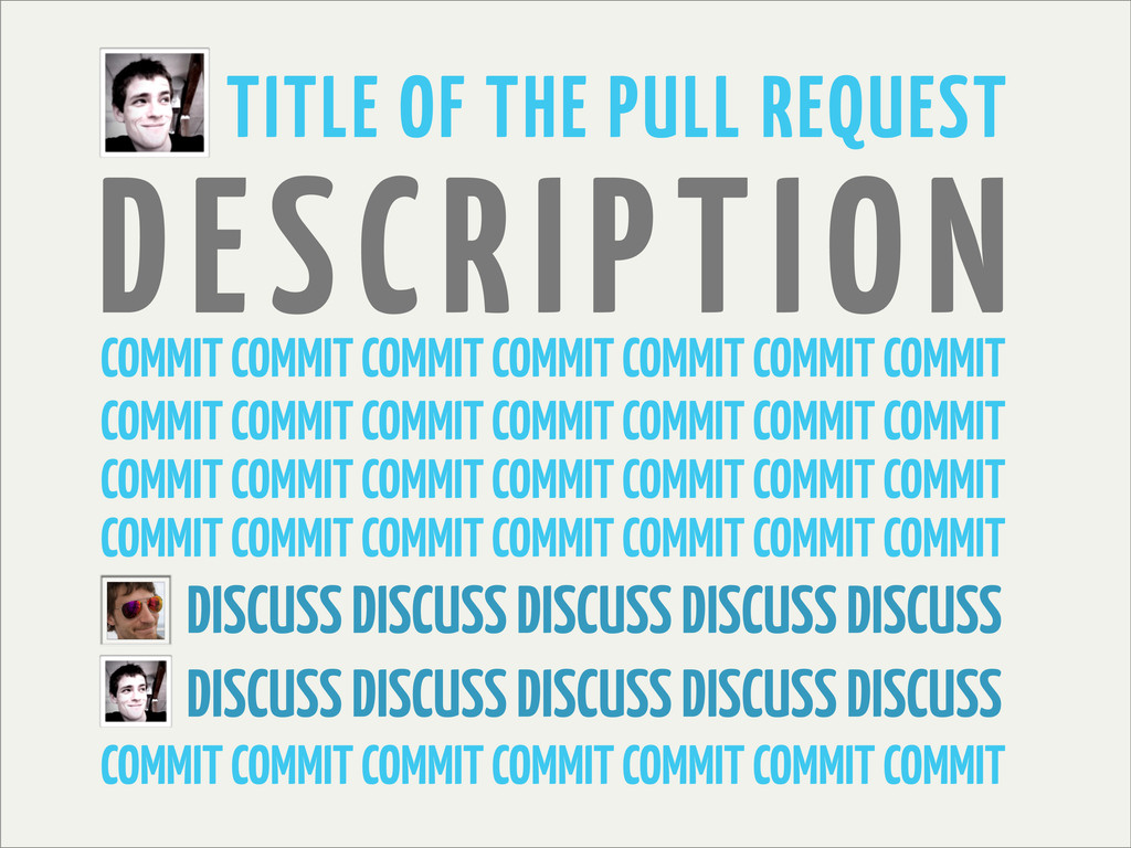TITLE OF THE PULL REQUEST DESCRIPTION COMMIT CO...