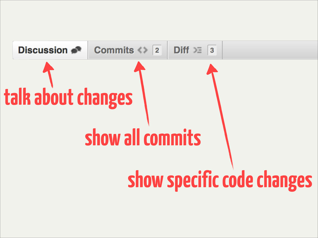 talk about changes show all commits show specif...