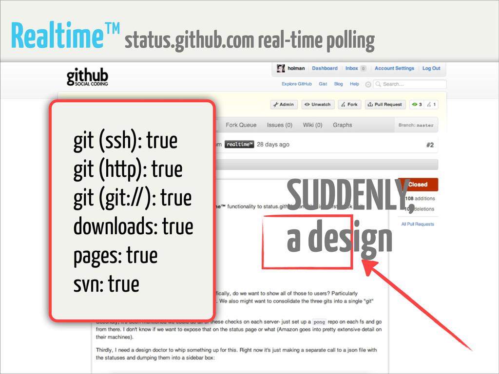 Realtime™ status.github.com real-time polling g...