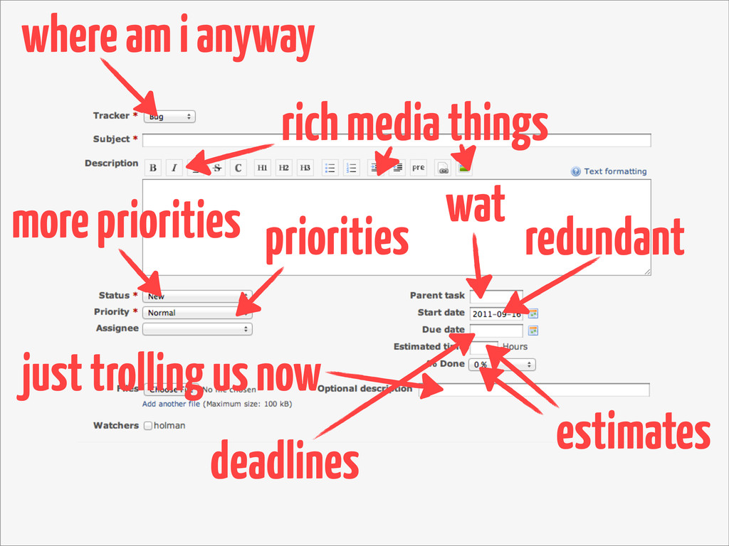 priorities estimates rich media things deadline...