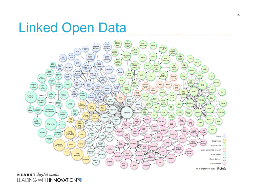 15