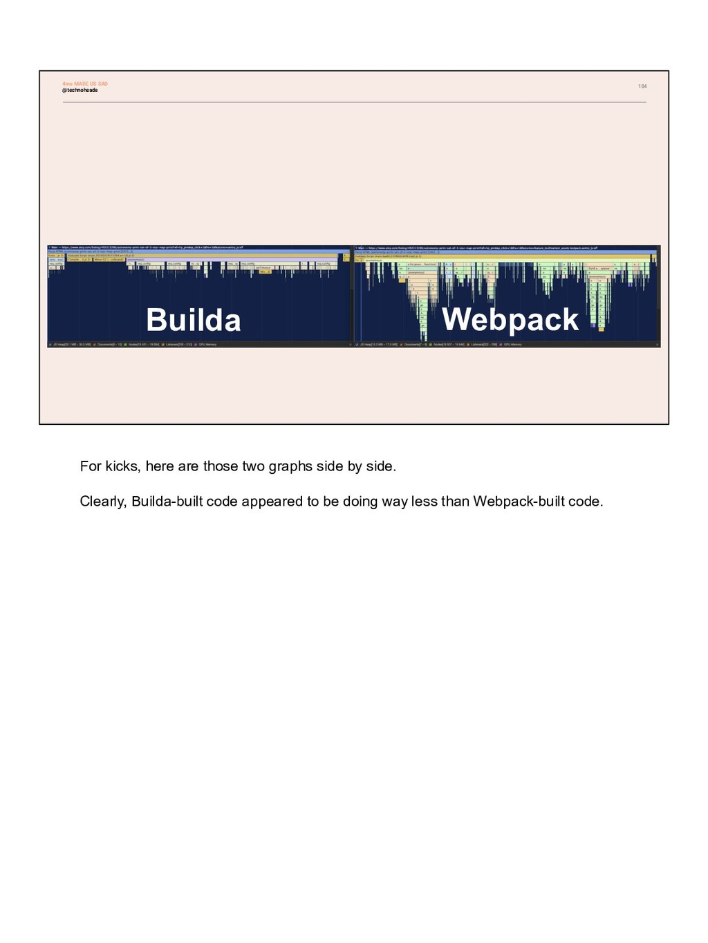 184 Builda Webpack 4ms MADE US SAD @technoheads...