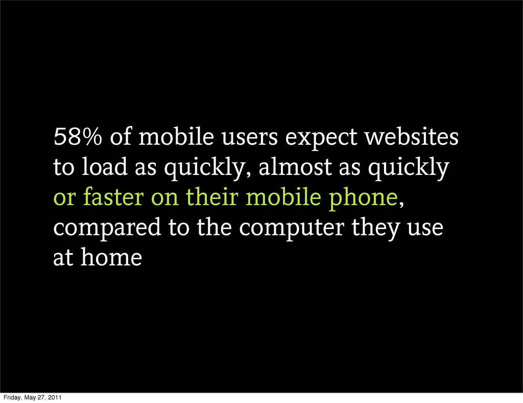 58% of mobile users expect websites to load as ...