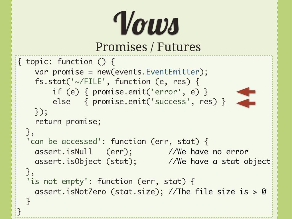 V w Promises / Futures { topic: function () { v...