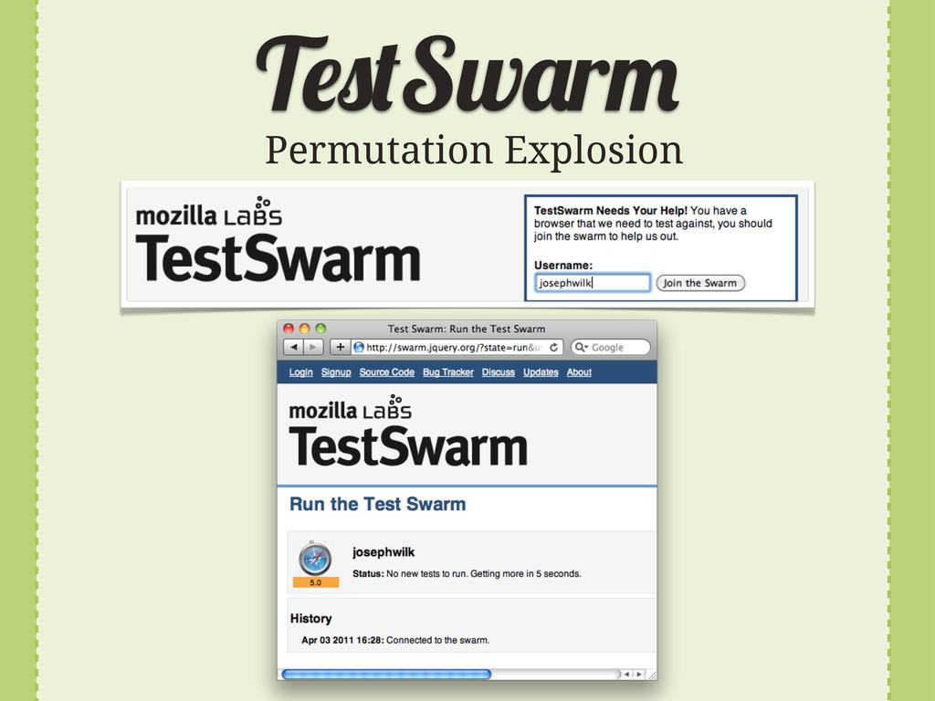 Permutation Explosion T Sw r