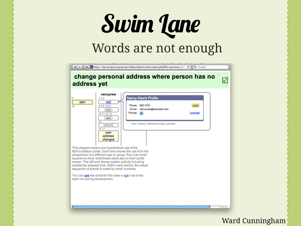 Sw L Words are not enough Ward Cunningham