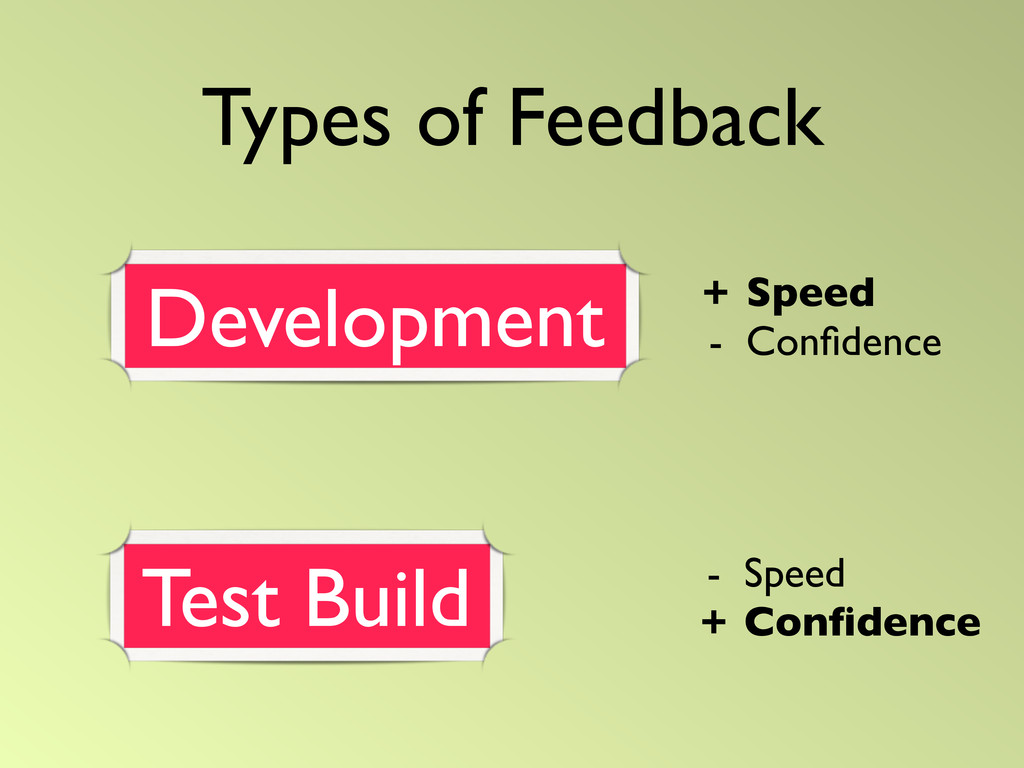 Development Test Build Types of Feedback Speed ...