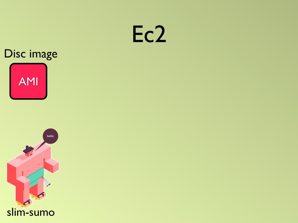 Ec2 AMI slim-sumo Disc image