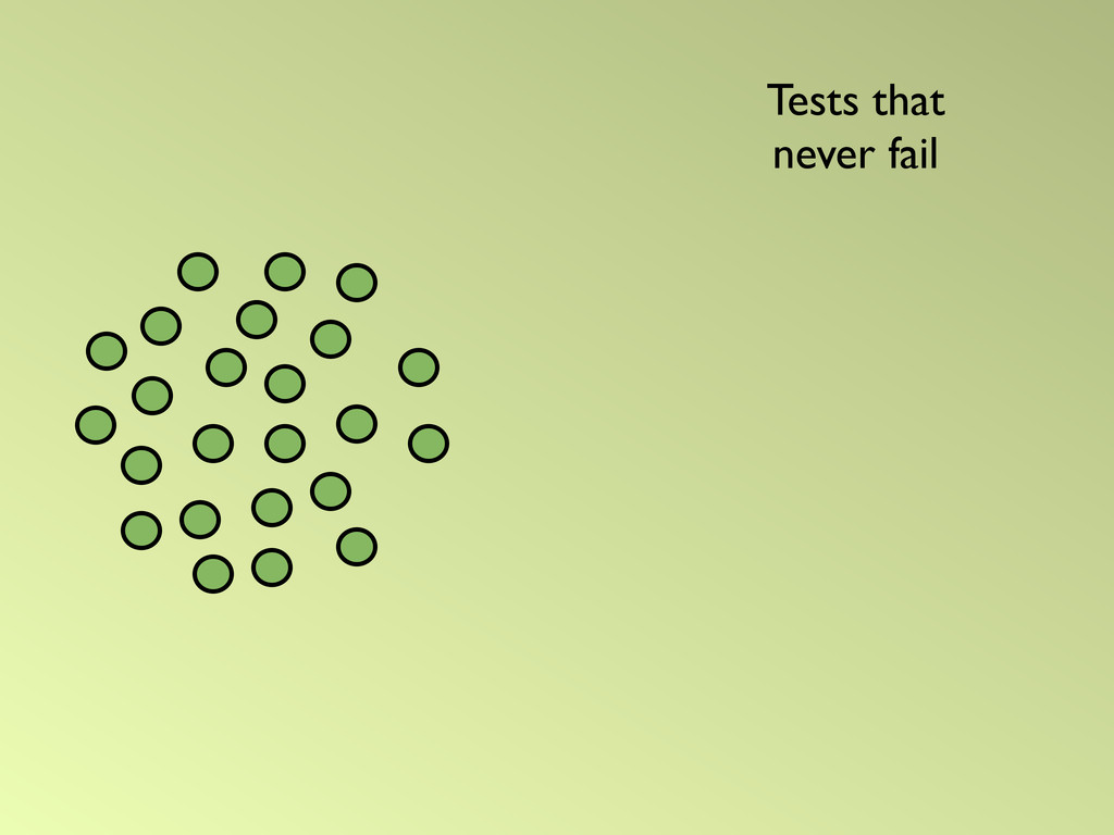 Tests that never fail