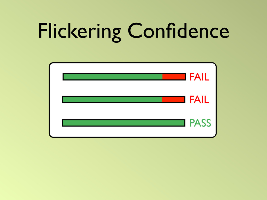 Flickering Confidence FAIL PASS FAIL