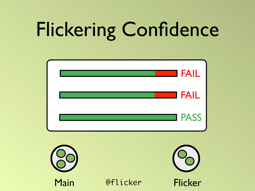 Flickering Confidence FAIL PASS FAIL Main Flicke...