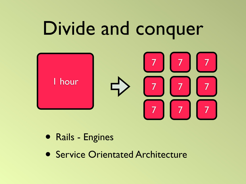 Divide and conquer • Rails - Engines • Service ...
