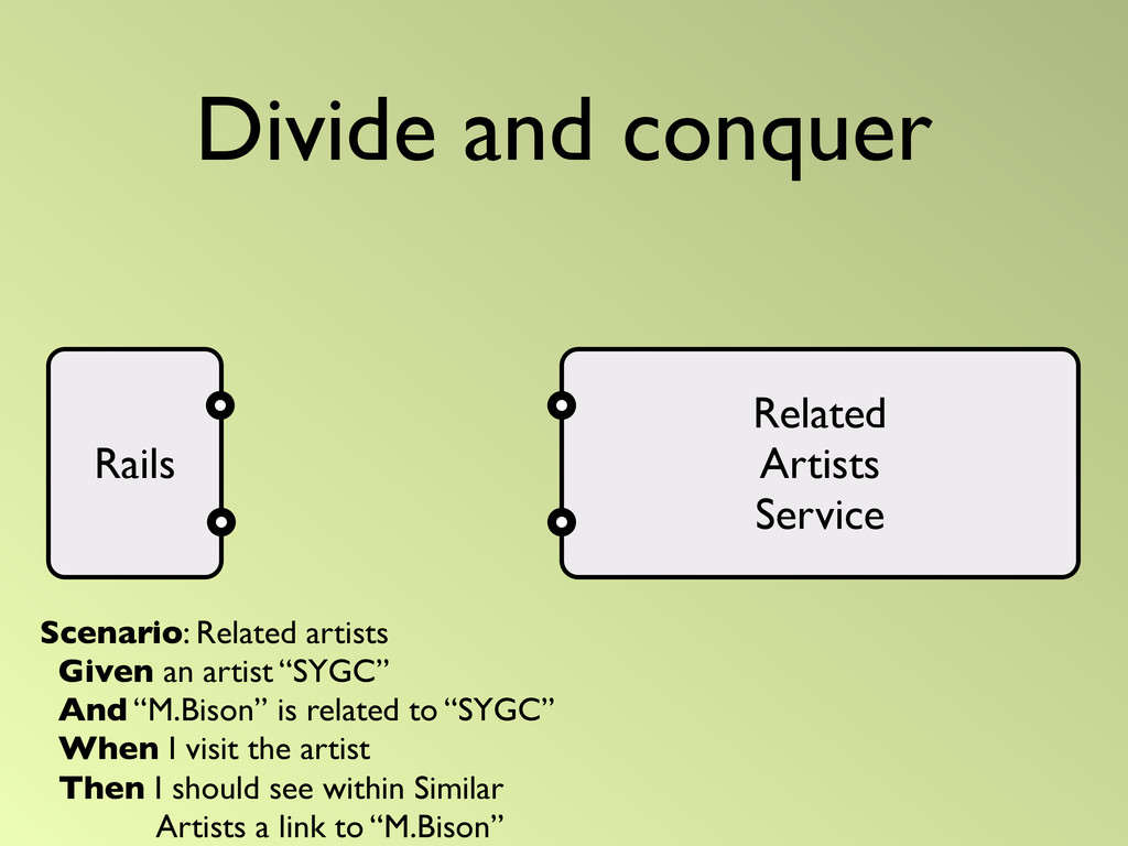 Divide and conquer Related Artists Service Rail...