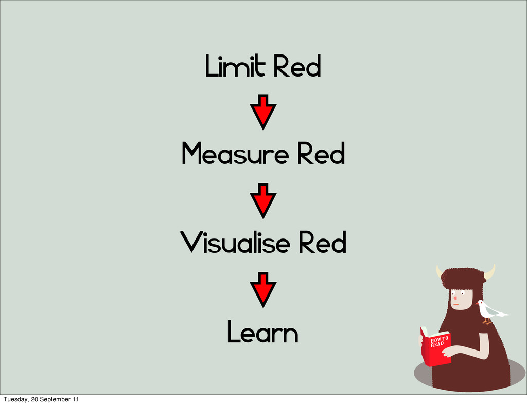 Limit Red Measure Red Learn Visualise Red Tuesd...