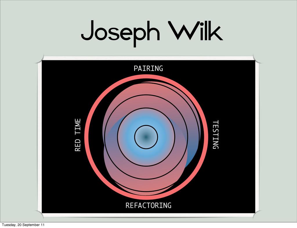 Joseph Wilk REFACTORING TESTING RED TIME PAIRIN...