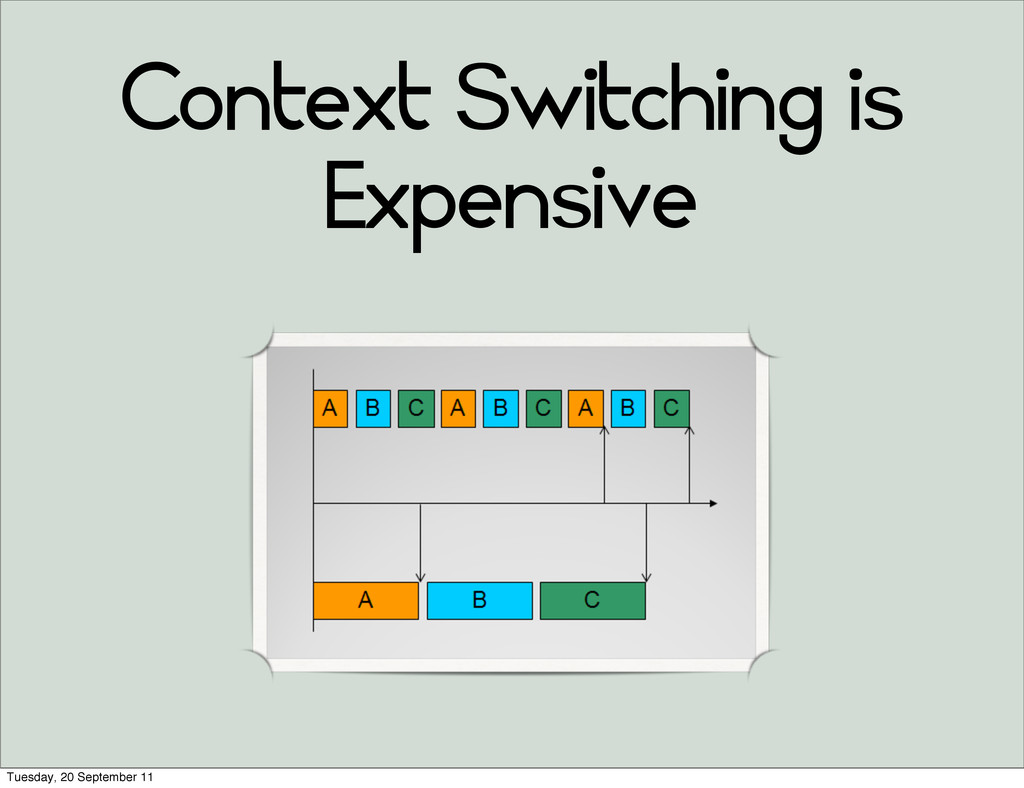 Context Switching is Expensive Tuesday, 20 Sept...