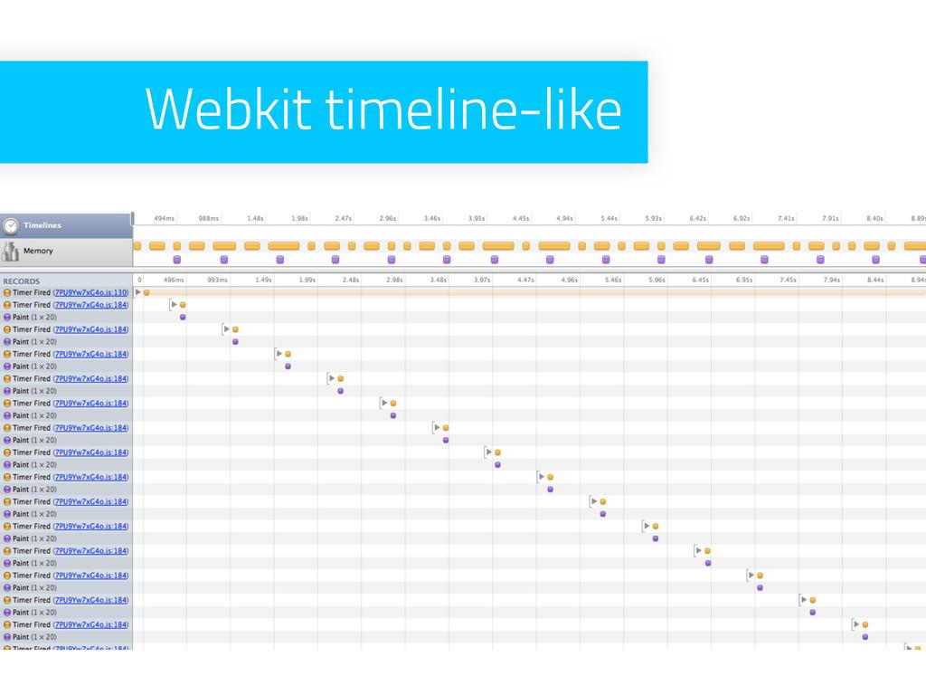 Webkit timeline-like