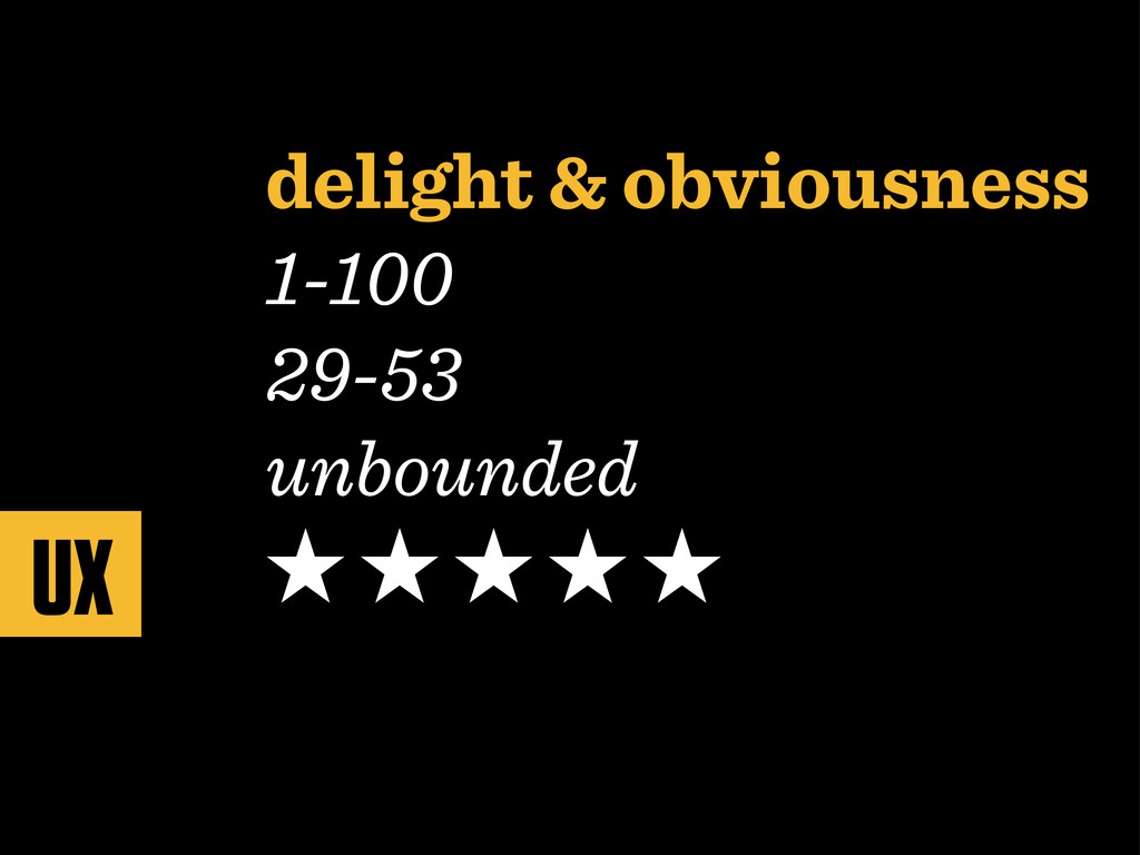 delight & obviousness 1-100 29-53 unbounded ˒ ˒...