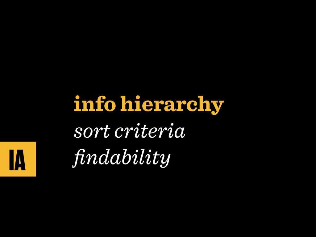 info hierarchy sort criteria findability IA