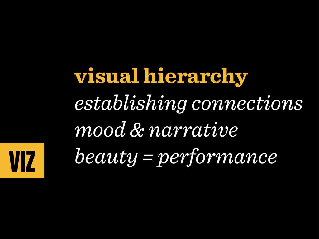 visual hierarchy establishing connections mood ...