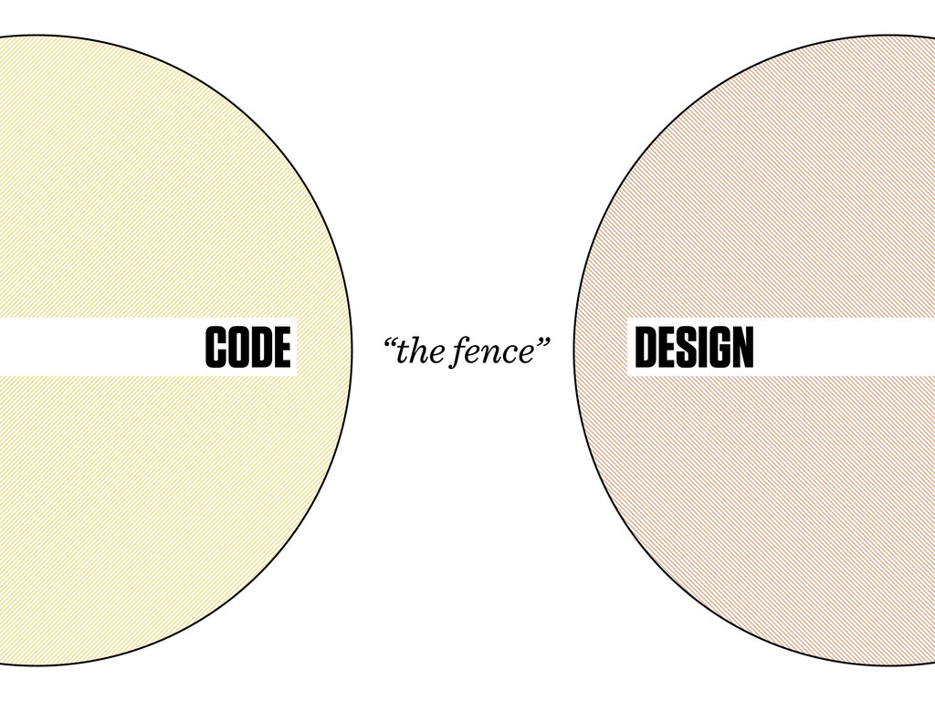 """CODE DESIGN """"the fence"""""""