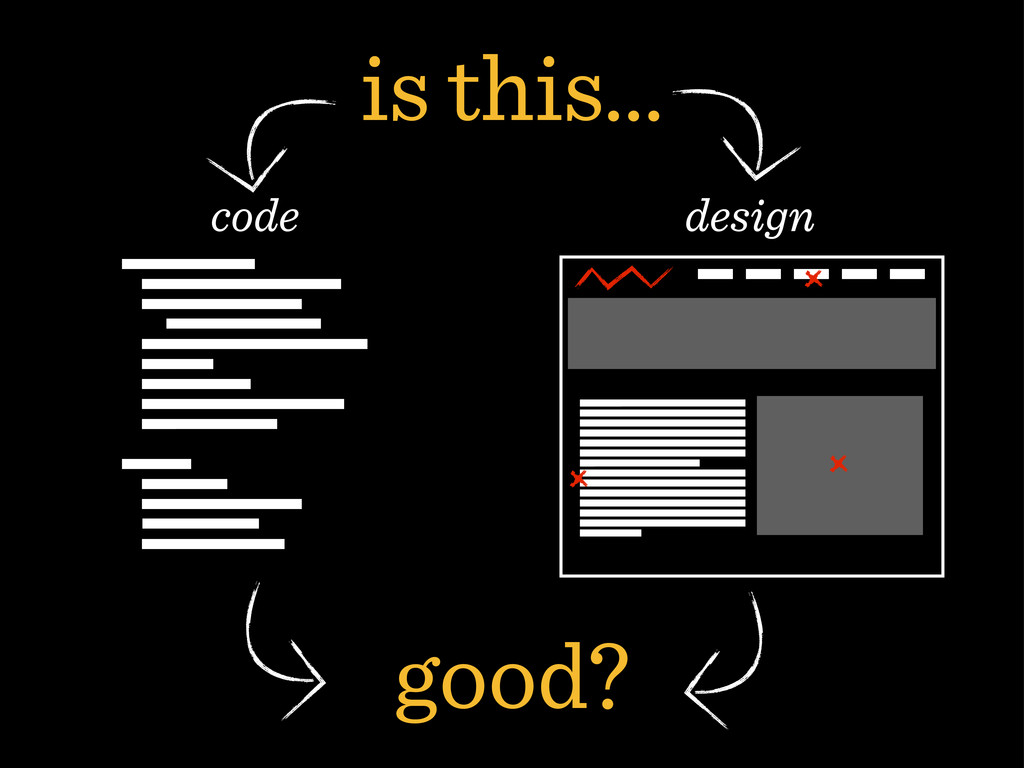 is this… code design good?