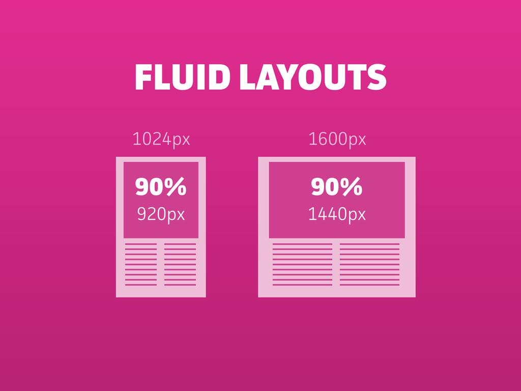FLUID LAYOUTS 90% 920px 1024px 90% 1440px 1600px