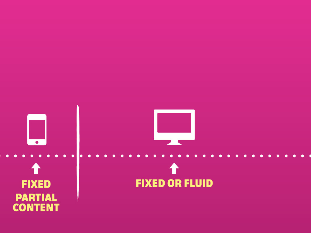 FIXED PARTIAL CONTENT FIXED OR FLUID