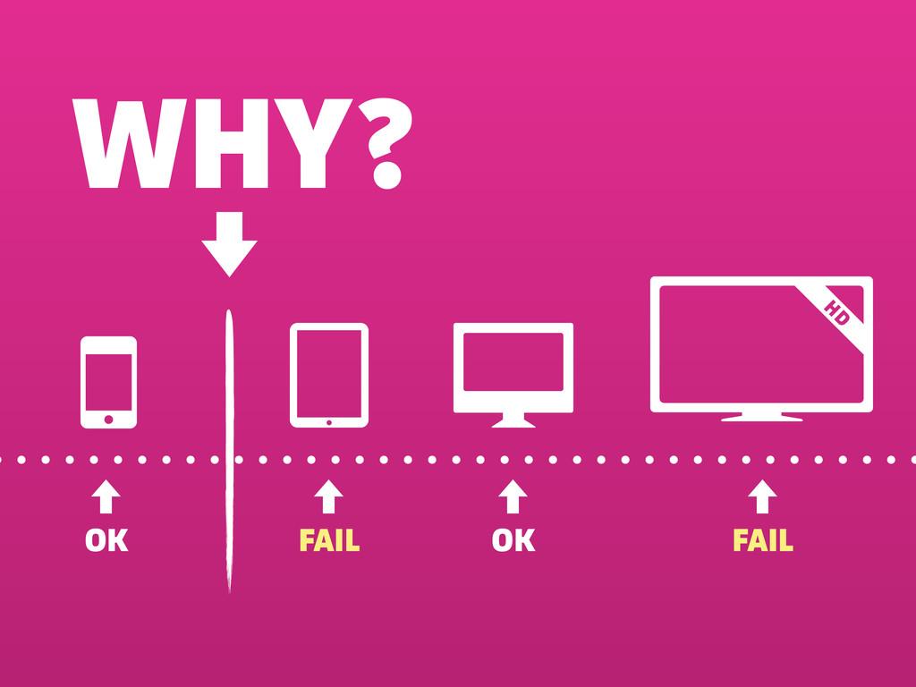 OK OK FAIL FAIL WHY?