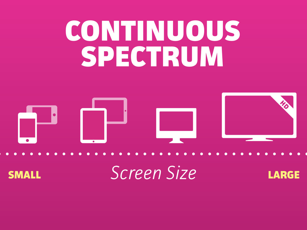 CONTINUOUS SPECTRUM LARGE Screen Size SMALL