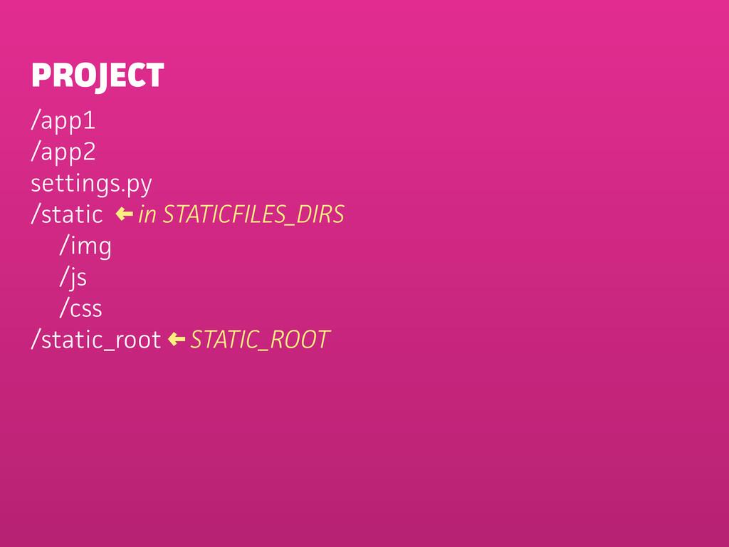 PROJECT /app1 /app2 settings.py /static ← in ST...