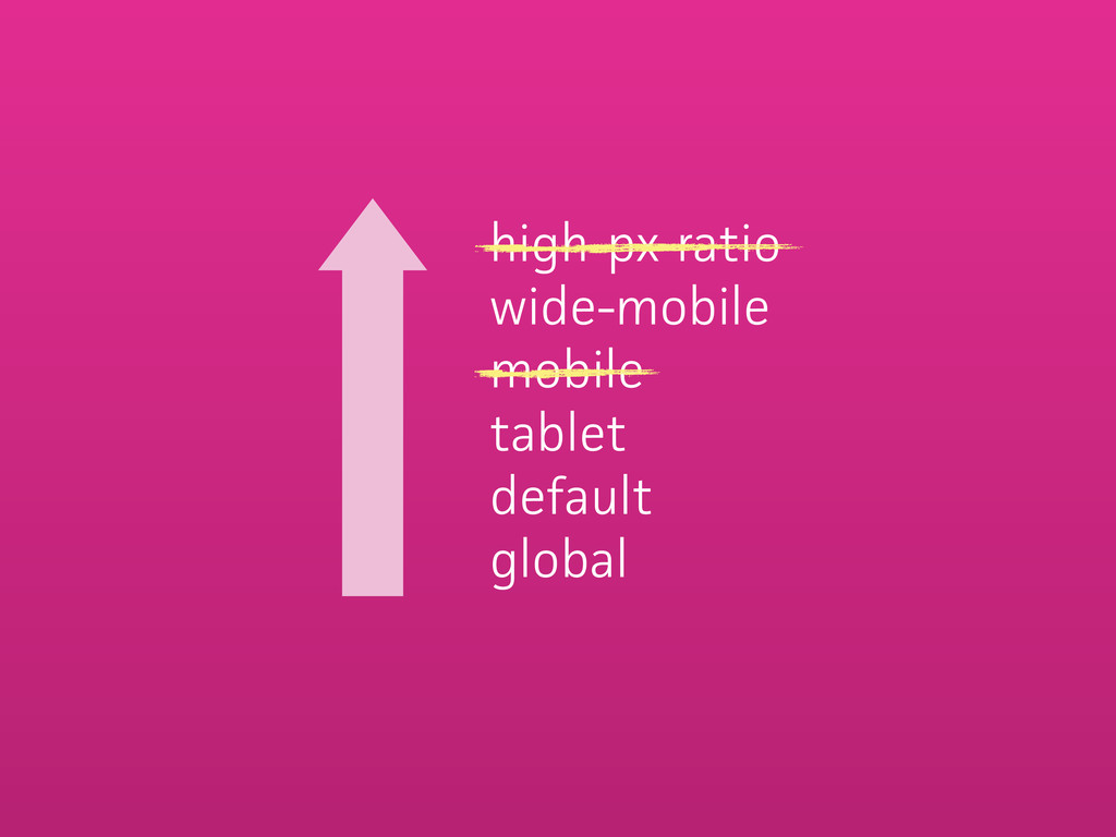 high-px-atio wide-mobile mobile tablet default...